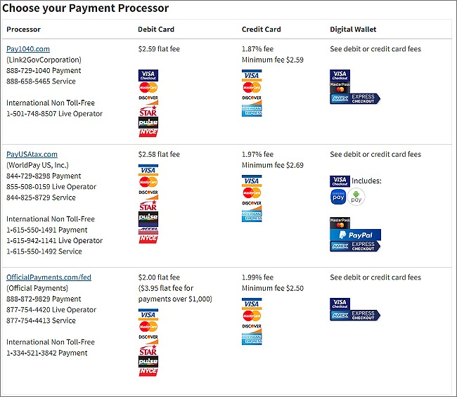 IRS Debit and Credit Card Payment Fees