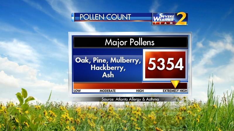 April Pollen Count
