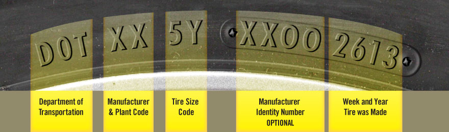 DOT Tire Information